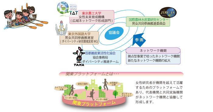 platform_img1.jpg
