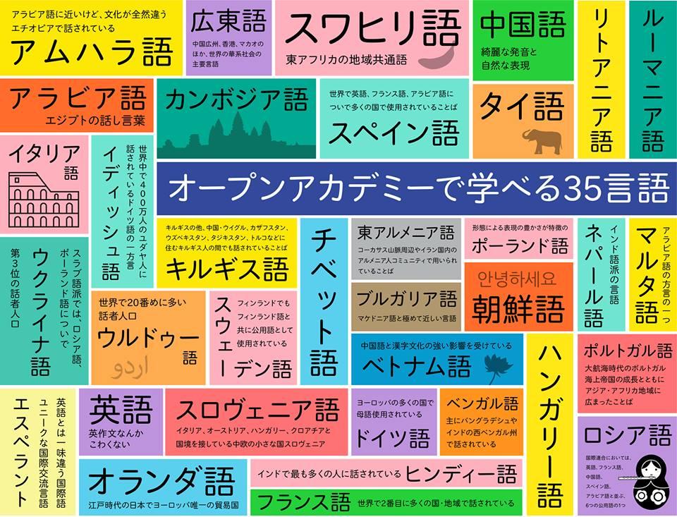 2月21日(水)10:00 春期間受講者受付開始(〜3月14日まで)